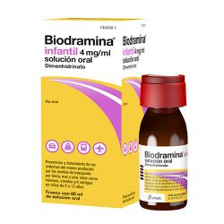 BIODRAMINA INFANTIL 4mg/ml SOLUCION ORAL (60ml)
