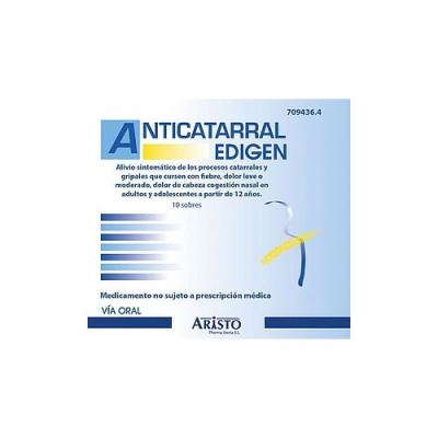 interacción antihistamínica y prostáticas