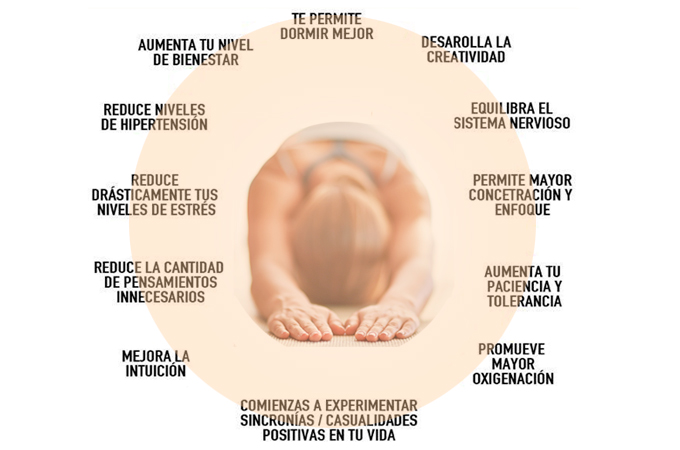 beneficios yoga