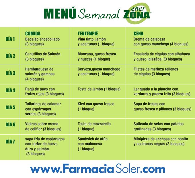 Dieta proteica menu diario