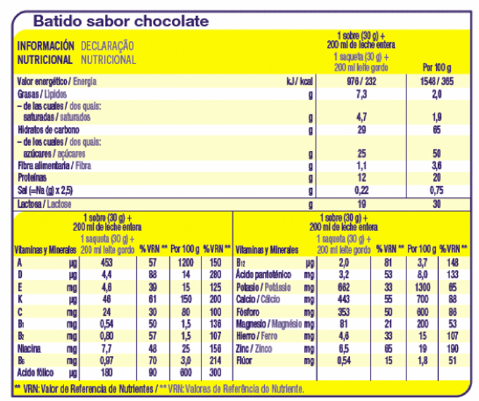 ingredientes meritene batido junior chocolate